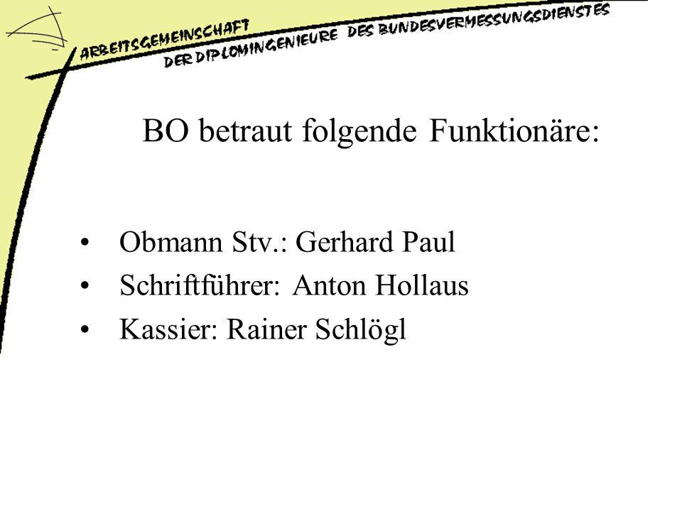 BO betraut folgende Funktionäre: Obmann Stv.: Gerhard Paul Schriftführer: Anton Hollaus Kassier: Rainer Schlögl