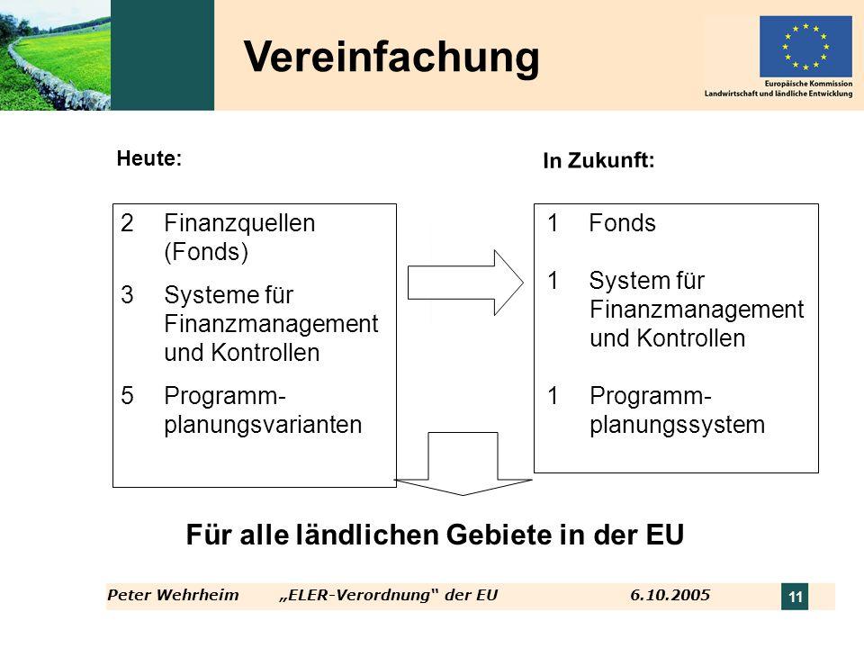 Peter WehrheimELER-Verordnung der EU 6.10.2005 11 Heute: 2Finanzquellen (Fonds) 3Systeme für Finanzmanagement und Kontrollen 5Programm- planungsvarian