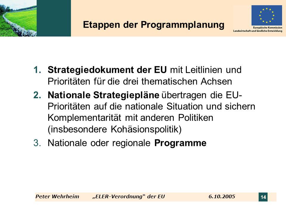 Peter WehrheimELER-Verordnung der EU 6.10.2005 14 1.Strategiedokument der EU mit Leitlinien und Prioritäten für die drei thematischen Achsen 2.Nationa