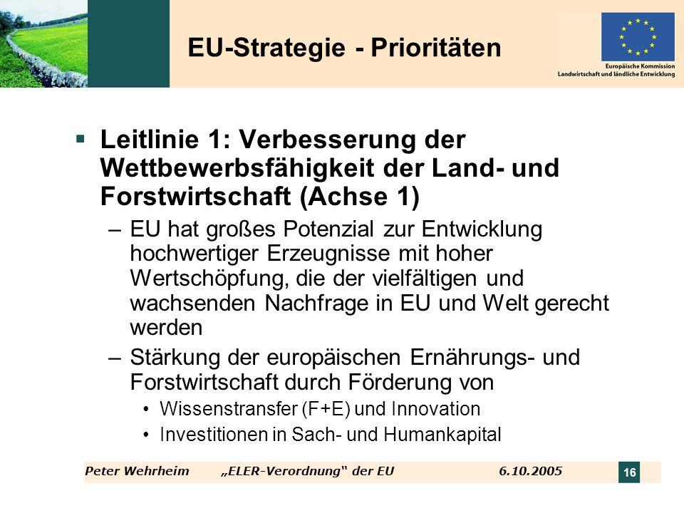 Peter WehrheimELER-Verordnung der EU 6.10.2005 16 EU-Strategie - Prioritäten Leitlinie 1: Verbesserung der Wettbewerbsfähigkeit der Land- und Forstwir