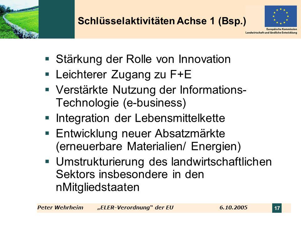 Peter WehrheimELER-Verordnung der EU 6.10.2005 17 Schlüsselaktivitäten Achse 1 (Bsp.) Stärkung der Rolle von Innovation Leichterer Zugang zu F+E Verst