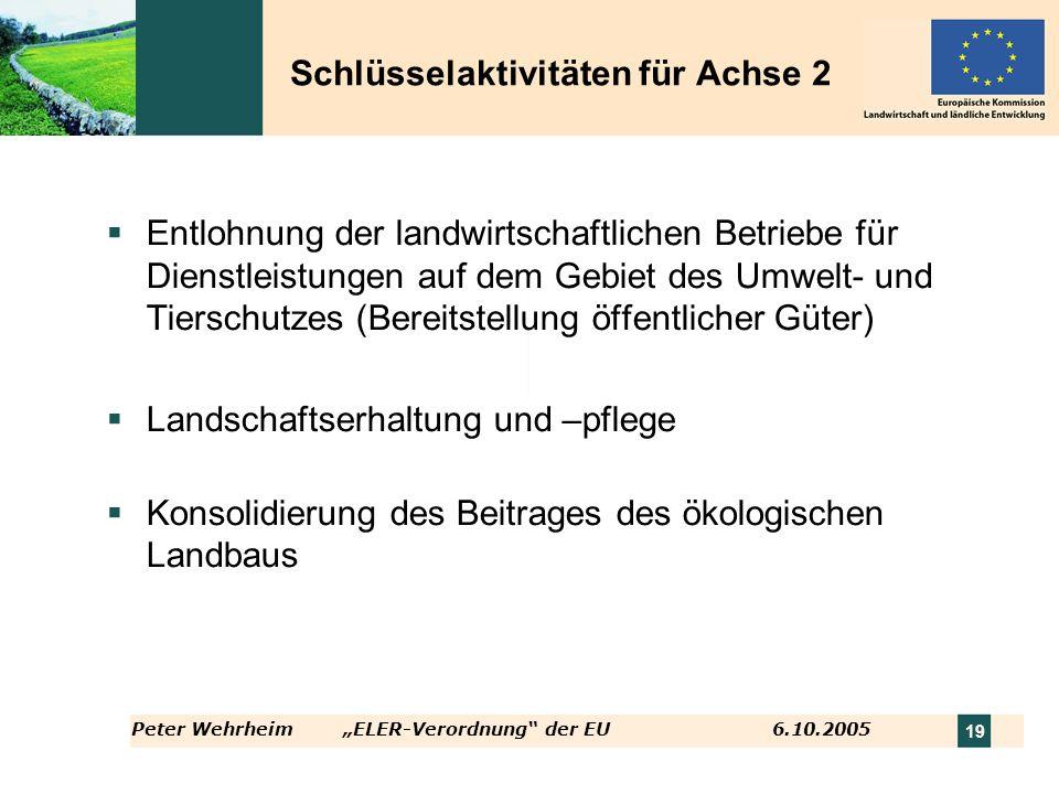Peter WehrheimELER-Verordnung der EU 6.10.2005 19 Schlüsselaktivitäten für Achse 2 Entlohnung der landwirtschaftlichen Betriebe für Dienstleistungen a
