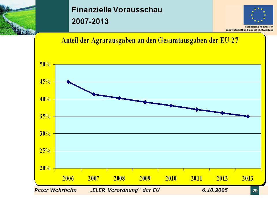 Peter WehrheimELER-Verordnung der EU 6.10.2005 29 Finanzielle Vorausschau 2007-2013