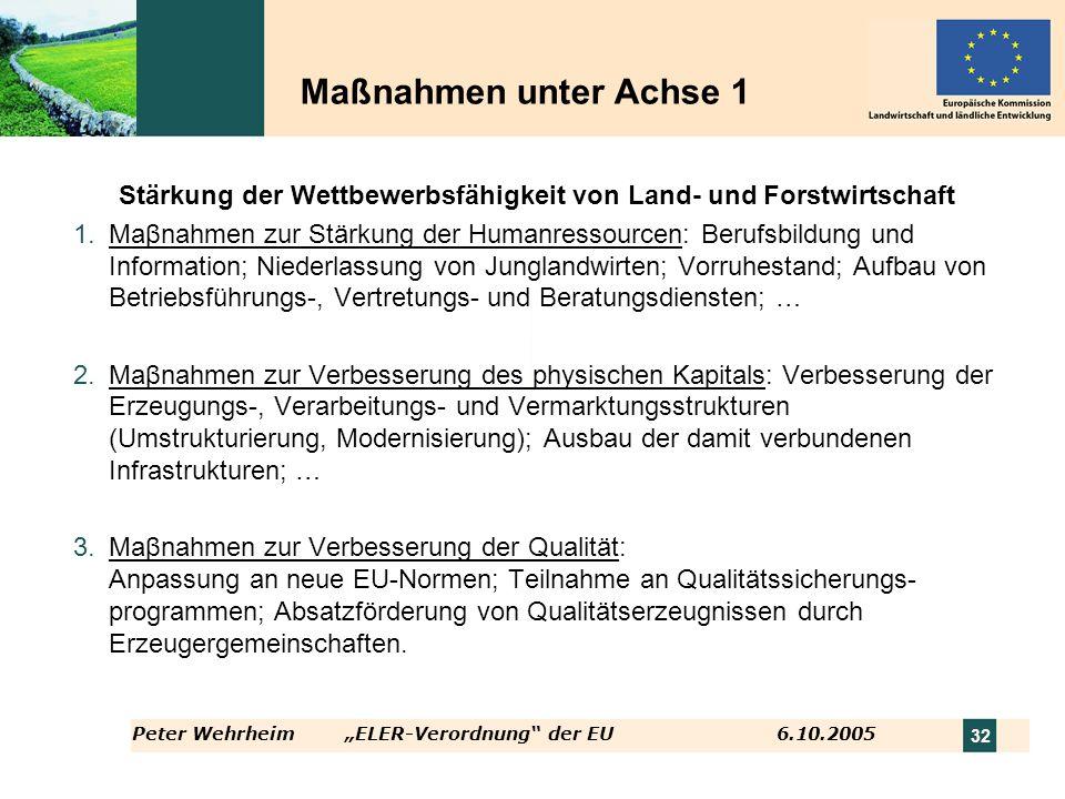 Peter WehrheimELER-Verordnung der EU 6.10.2005 32 Stärkung der Wettbewerbsfähigkeit von Land- und Forstwirtschaft 1.Maβnahmen zur Stärkung der Humanre