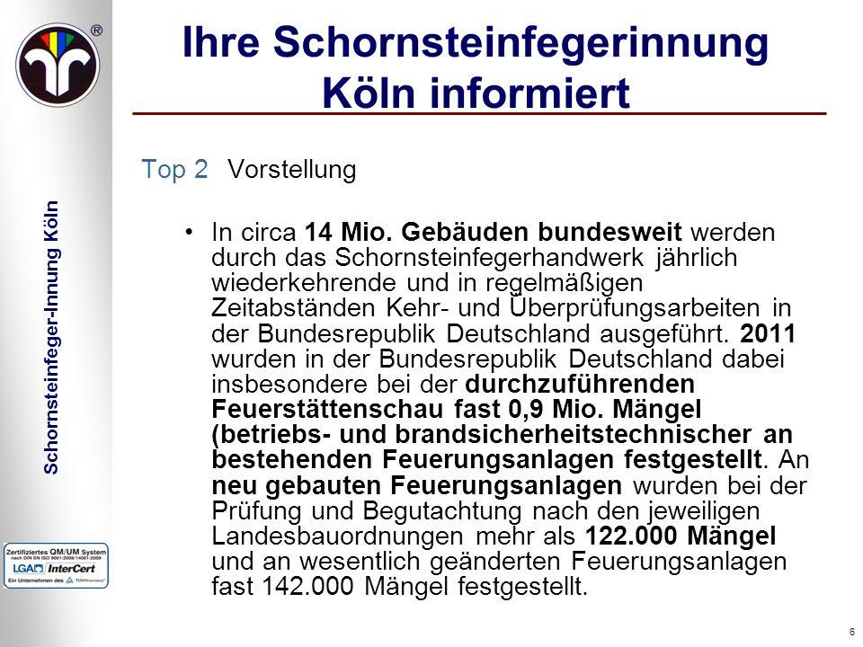 Schornsteinfeger-Innung Köln 6 Ihre Schornsteinfegerinnung Köln informiert Top 2Vorstellung In circa 14 Mio. Gebäuden bundesweit werden durch das Scho