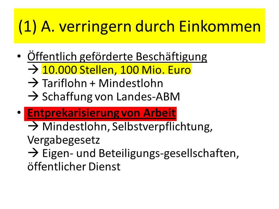 Öffentlich geförderte Beschäftigung 10.000 Stellen, 100 Mio. Euro Tariflohn + Mindestlohn Schaffung von Landes-ABM Entprekarisierung von Arbeit Mindes