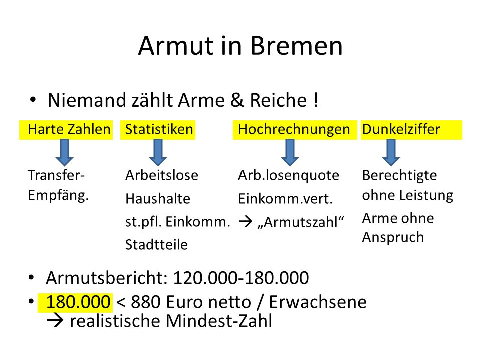 Armut in Bremen Niemand zählt Arme & Reiche ! Hochrechnungen Arb.losenquote Einkomm.vert. Armutszahl Statistiken Arbeitslose Haushalte st.pfl. Einkomm