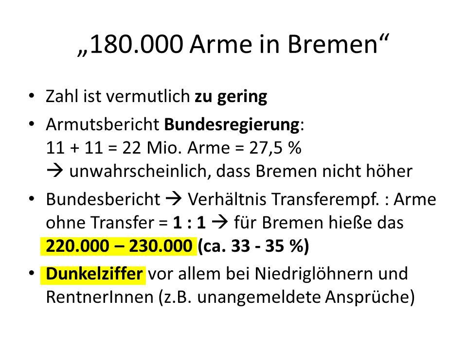 180.000 Arme in Bremen Zahl ist vermutlich zu gering Armutsbericht Bundesregierung: 11 + 11 = 22 Mio. Arme = 27,5 % unwahrscheinlich, dass Bremen nich