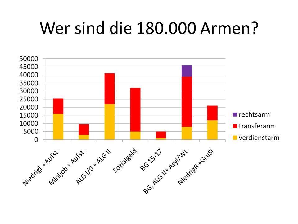 Wer sind die 180.000 Armen?