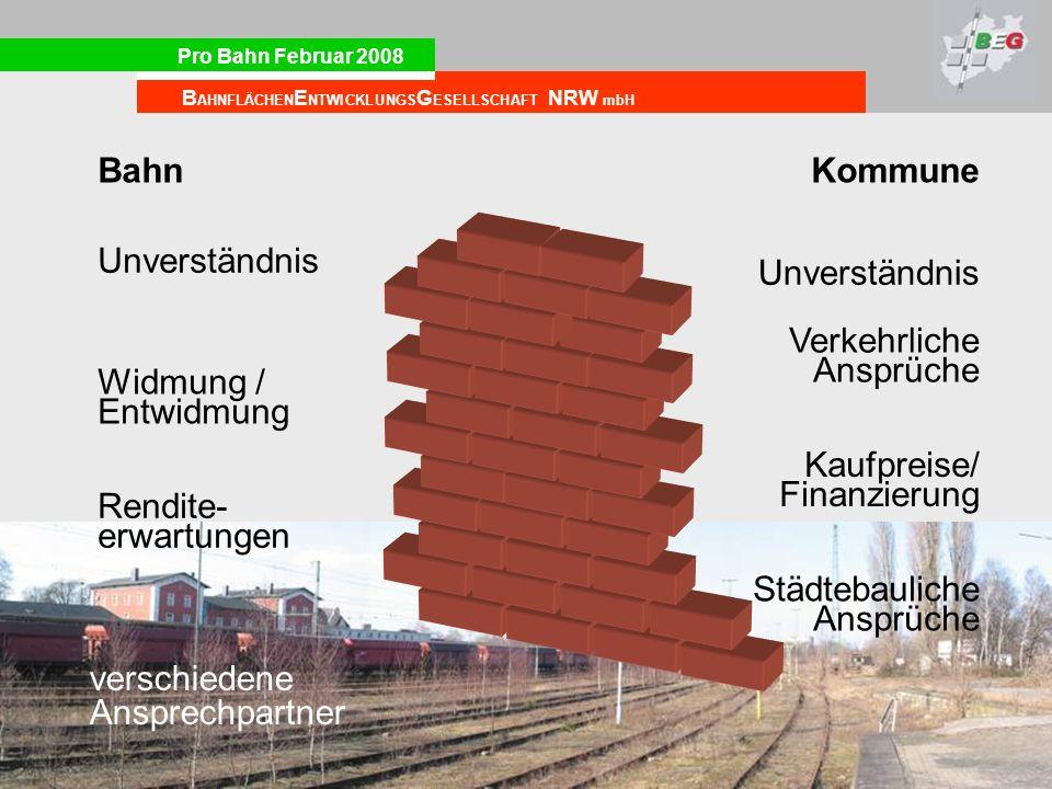 Pro Bahn Februar 2008 B AHNFLÄCHEN E NTWICKLUNGS G ESELLSCHAFT NRW mbH BahnKommune verschiedene Ansprechpartner Rendite- erwartungen Widmung / Entwidm