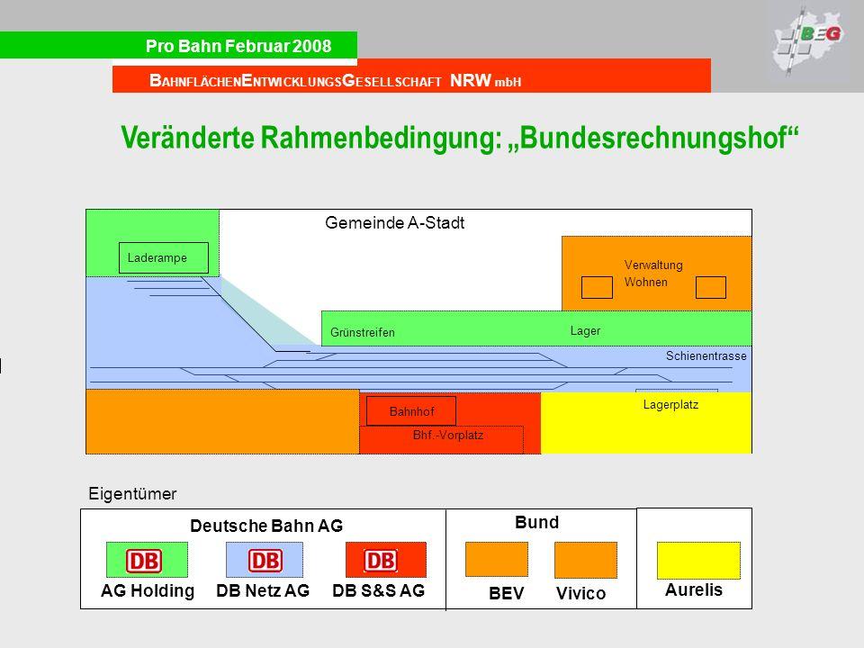 Pro Bahn Februar 2008 B AHNFLÄCHEN E NTWICKLUNGS G ESELLSCHAFT NRW mbH Gemeinde A-Stadt Verwaltung Wohnen Laderampe Grünstreifen Lager Schienentrasse