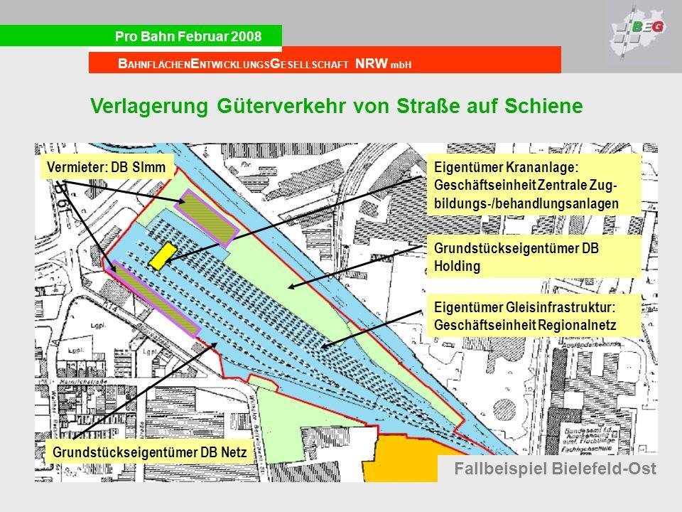 Pro Bahn Februar 2008 B AHNFLÄCHEN E NTWICKLUNGS G ESELLSCHAFT NRW mbH Grundstückseigentümer DB Holding Grundstückseigentümer DB Netz Eigentümer Gleis
