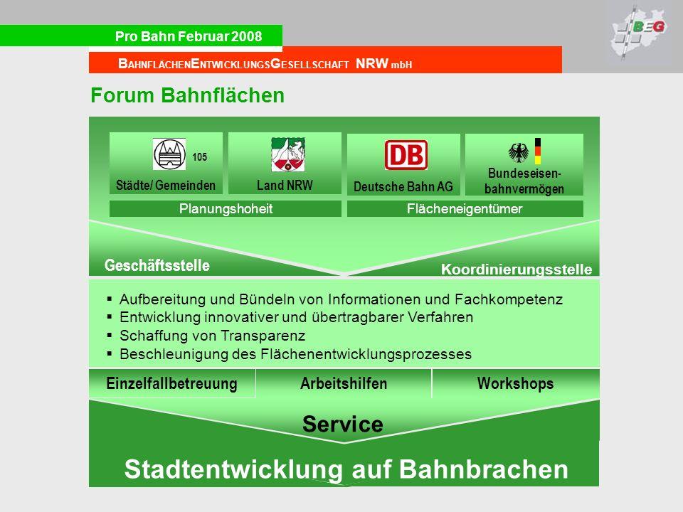 Pro Bahn Februar 2008 B AHNFLÄCHEN E NTWICKLUNGS G ESELLSCHAFT NRW mbH Geschäftsstelle Einzelfallbetreuung WorkshopsArbeitshilfen Service Koordinierun