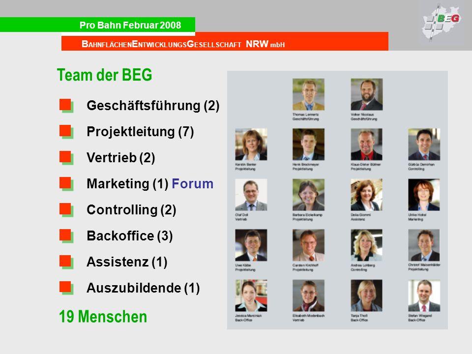 Pro Bahn Februar 2008 B AHNFLÄCHEN E NTWICKLUNGS G ESELLSCHAFT NRW mbH Team der BEG Geschäftsführung (2) Projektleitung (7) Vertrieb (2) Marketing (1) Forum Controlling (2) Backoffice (3) Assistenz (1) Auszubildende (1) 19 Menschen