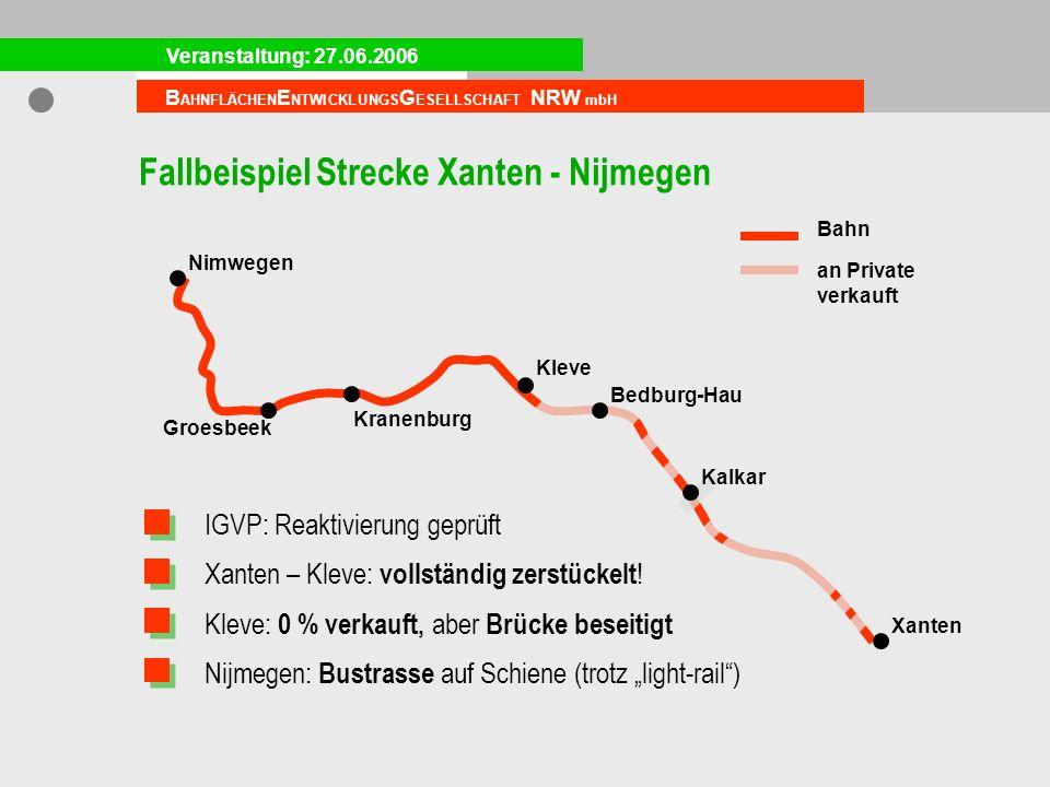 Pro Bahn Februar 2008 B AHNFLÄCHEN E NTWICKLUNGS G ESELLSCHAFT NRW mbH Veranstaltung: 27.06.2006 B AHNFLÄCHEN E NTWICKLUNGS G ESELLSCHAFT NRW mbH Nimwegen Kranenburg Groesbeek Kalkar Xanten Bedburg-Hau Kleve Fallbeispiel Strecke Xanten - Nijmegen IGVP: Reaktivierung geprüft Bahn an Private verkauft Kleve: 0 % verkauft, aber Brücke beseitigt Nijmegen: Bustrasse auf Schiene (trotz light-rail) Xanten – Kleve: vollständig zerstückelt !