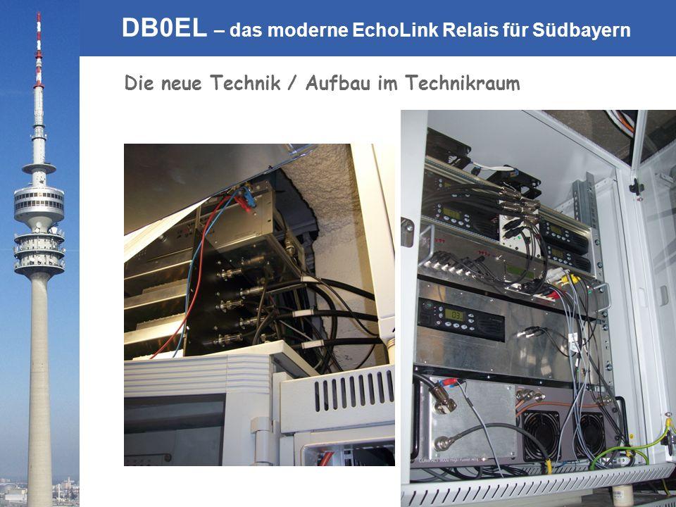 © Rainer Englert - DF2NU DB0EL – das moderne EchoLink Relais für Südbayern Die neue Technik / Aufbau im Technikraum