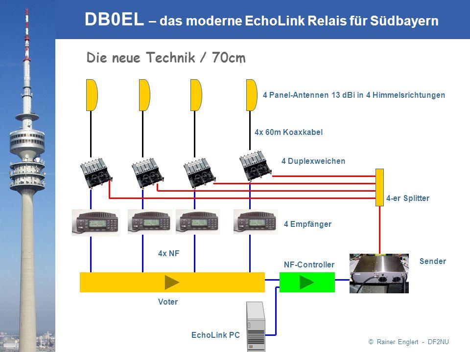 © Rainer Englert - DF2NU DB0EL – das moderne EchoLink Relais für Südbayern 4 Panel-Antennen 13 dBi in 4 Himmelsrichtungen 4 Duplexweichen 4 Empfänger
