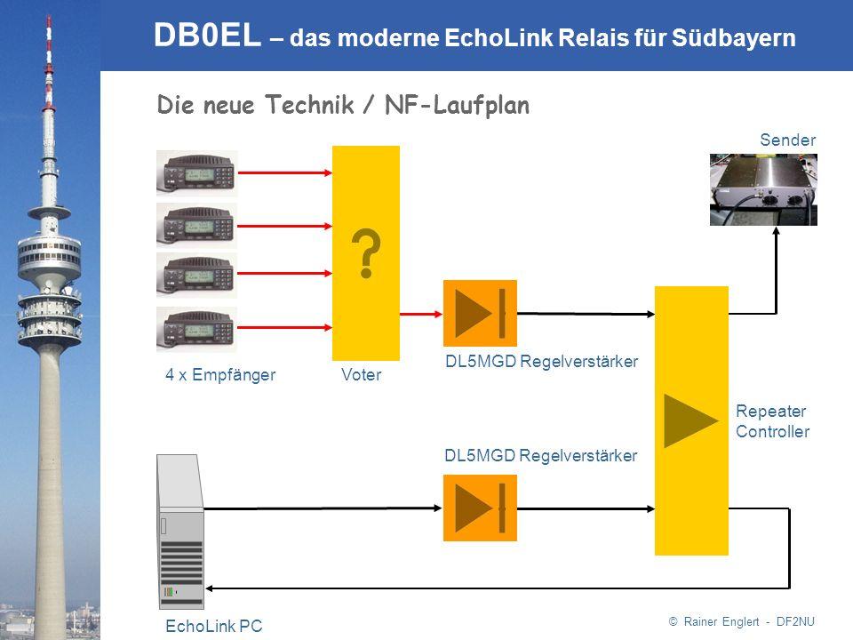 © Rainer Englert - DF2NU DB0EL – das moderne EchoLink Relais für Südbayern Die neue Technik / NF-Laufplan Voter4 x Empfänger EchoLink PC DL5MGD Regelv