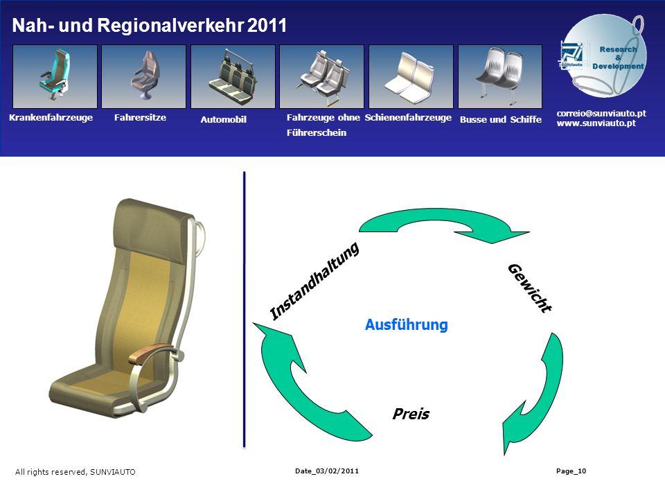 correio@sunviauto.pt www.sunviauto.pt Krankenfahrzeuge Fahrersitze Automobil Fahrzeuge ohne Führerschein Schienenfahrzeuge Busse und Schiffe Nah- und
