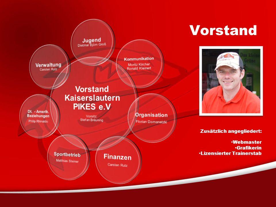 Vorstand Zusätzlich angegliedert: Webmaster Grafikerin Lizensierter Trainerstab