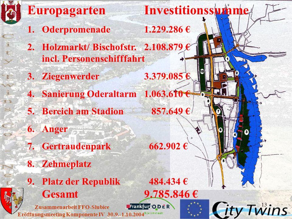 13 Eröffnungsmeeting Komponente IV 30.9.-1.10.2004 Zusammenarbeit FFO-Slubice EuropagartenInvestitionssumme 1.Oderpromenade1.229.286 2.Holzmarkt/ Bisc