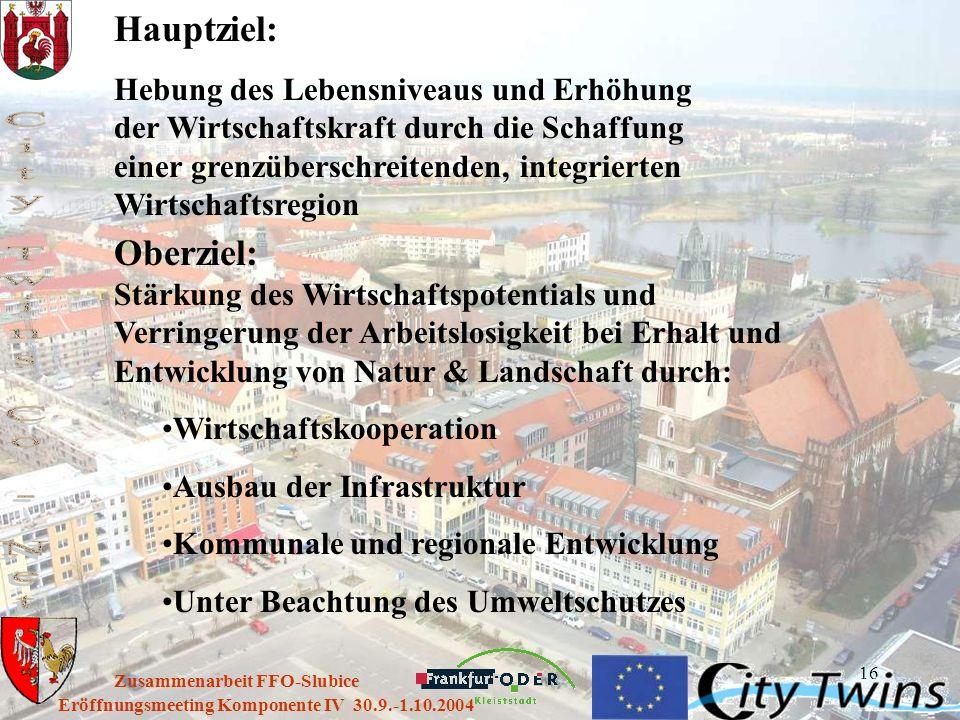 16 Eröffnungsmeeting Komponente IV 30.9.-1.10.2004 Zusammenarbeit FFO-Slubice Hauptziel: Hebung des Lebensniveaus und Erhöhung der Wirtschaftskraft du
