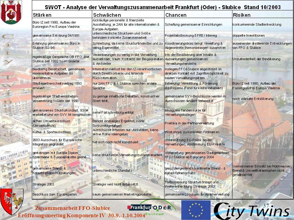 37 Eröffnungsmeeting Komponente IV 30.9.-1.10.2004 Zusammenarbeit FFO-Slubice