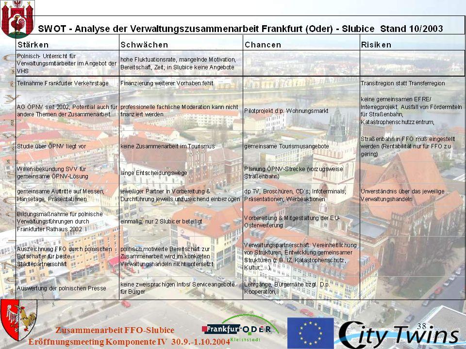 38 Eröffnungsmeeting Komponente IV 30.9.-1.10.2004 Zusammenarbeit FFO-Slubice