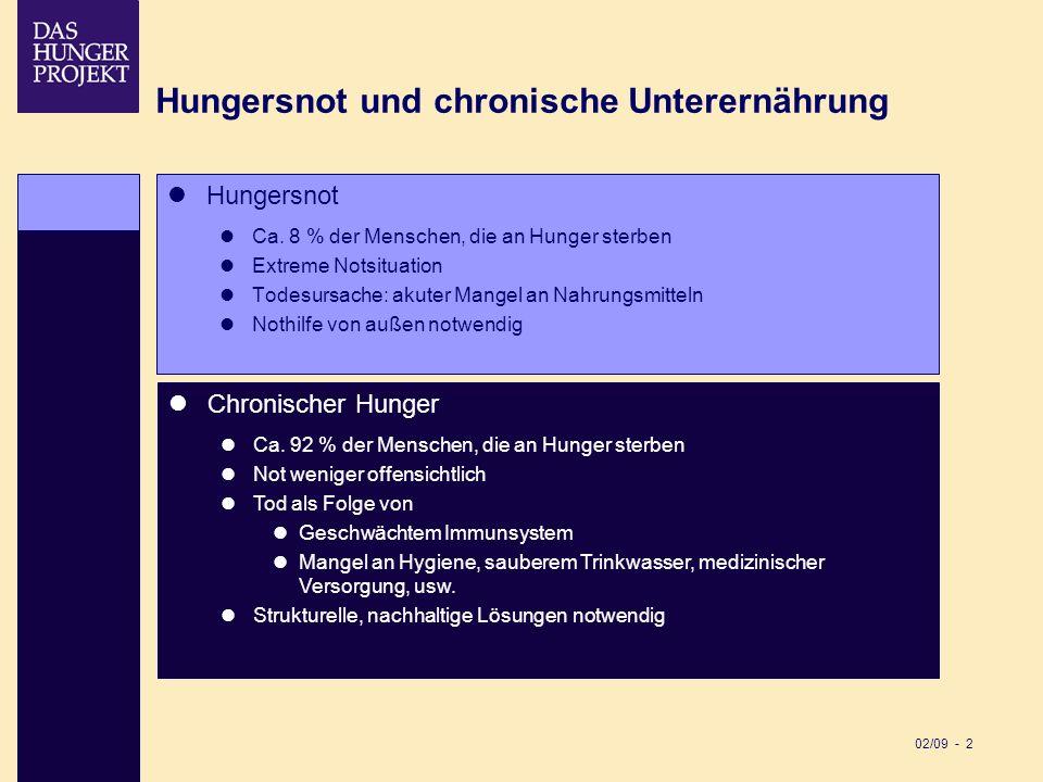 02/09 - 2 Chronischer Hunger Ca. 92 % der Menschen, die an Hunger sterben Not weniger offensichtlich Tod als Folge von Geschwächtem Immunsystem Mangel