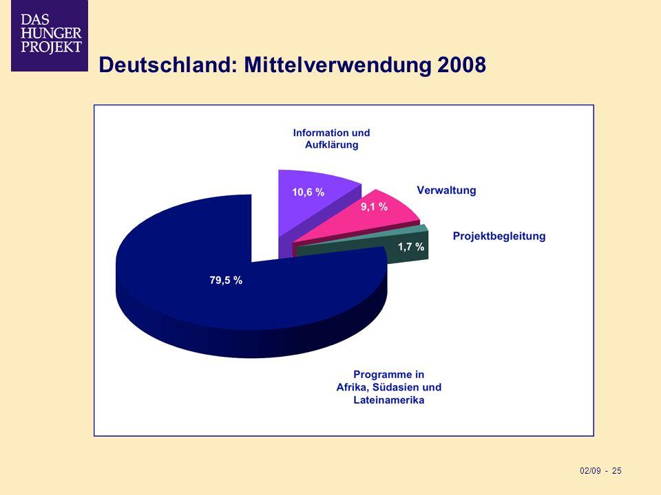 02/09 - 25 Deutschland: Mittelverwendung 2008