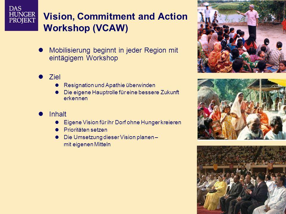 02/09 - 7 Vision, Commitment and Action Workshop (VCAW) Mobilisierung beginnt in jeder Region mit eintägigem Workshop Ziel Resignation und Apathie übe