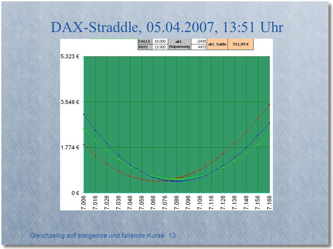 Gleichzeitig auf steigende und fallende Kurse 13 DAX-Straddle, 05.04.2007, 13:51 Uhr