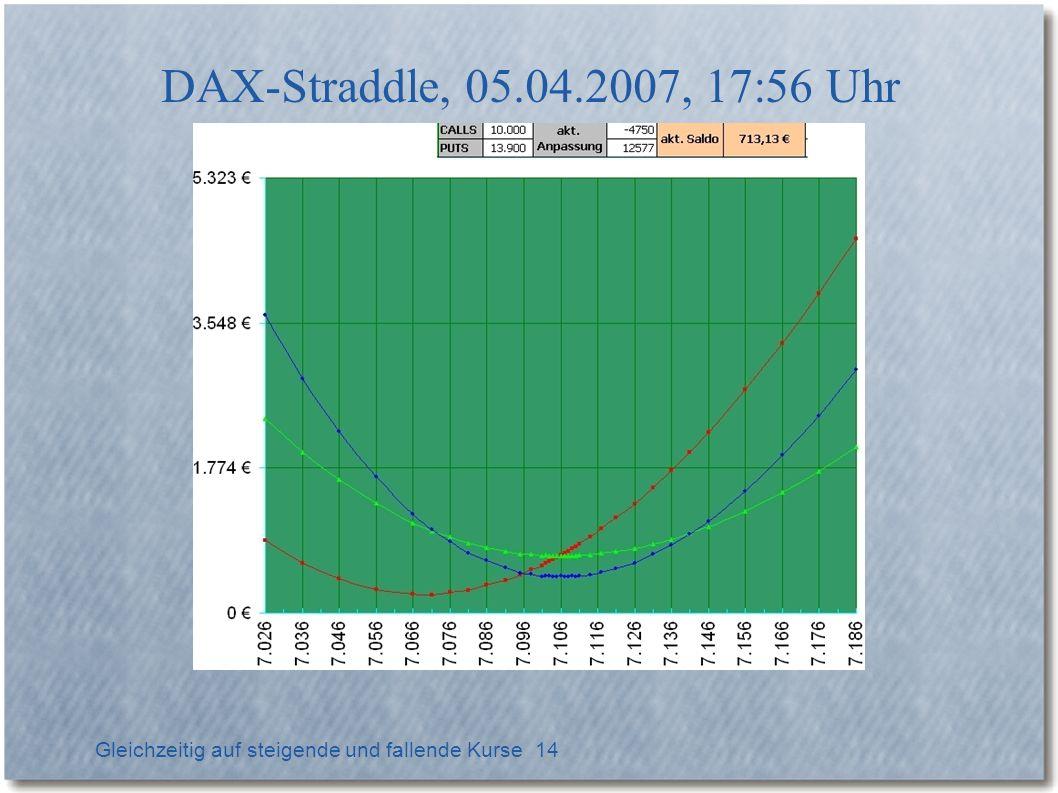 Gleichzeitig auf steigende und fallende Kurse 15 DAX-Straddle, 05.04.2007, 22:00 Uhr