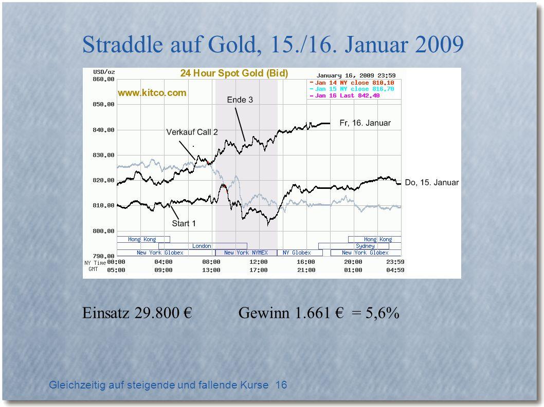 Gleichzeitig auf steigende und fallende Kurse 16 Straddle auf Gold, 15./16.