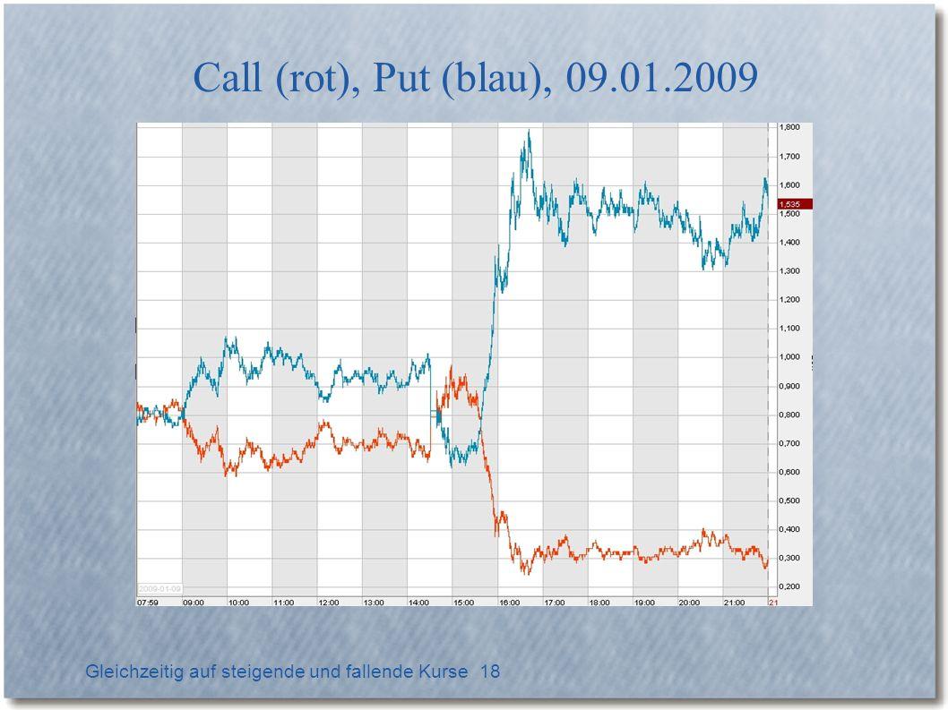 Gleichzeitig auf steigende und fallende Kurse 19 Dax und Optionsscheine, 09.01.2009