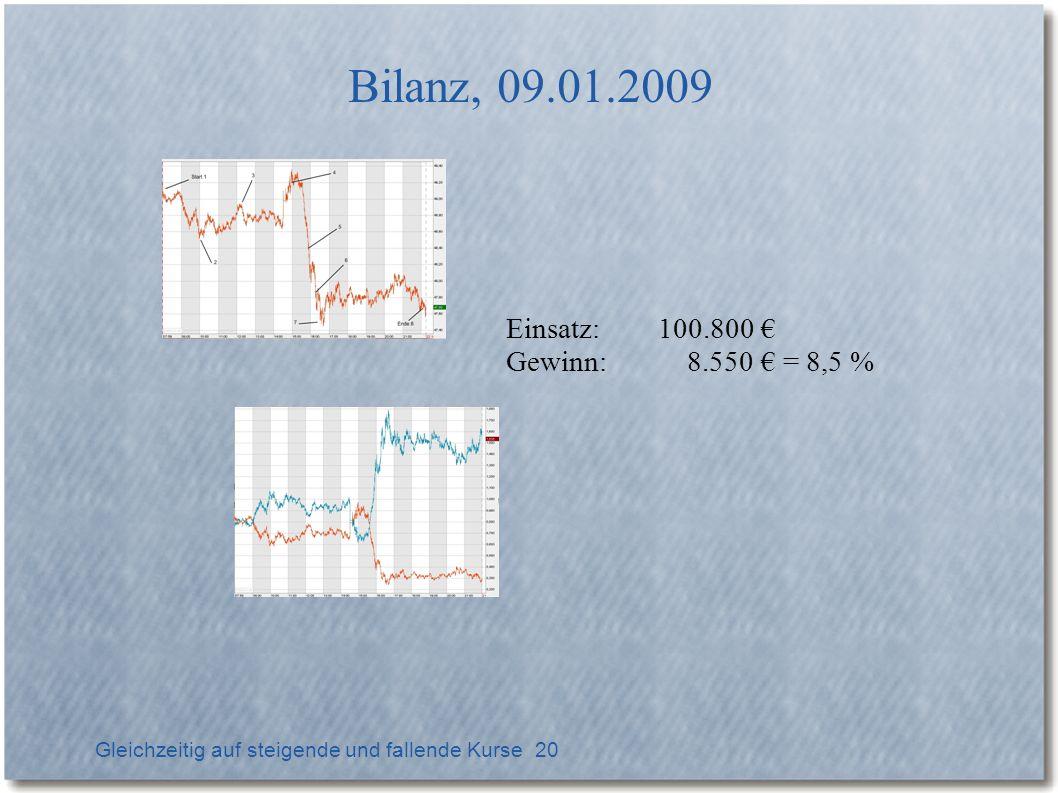 Gleichzeitig auf steigende und fallende Kurse 20 Bilanz, 09.01.2009 Einsatz:100.800 Gewinn: 8.550 = 8,5 %