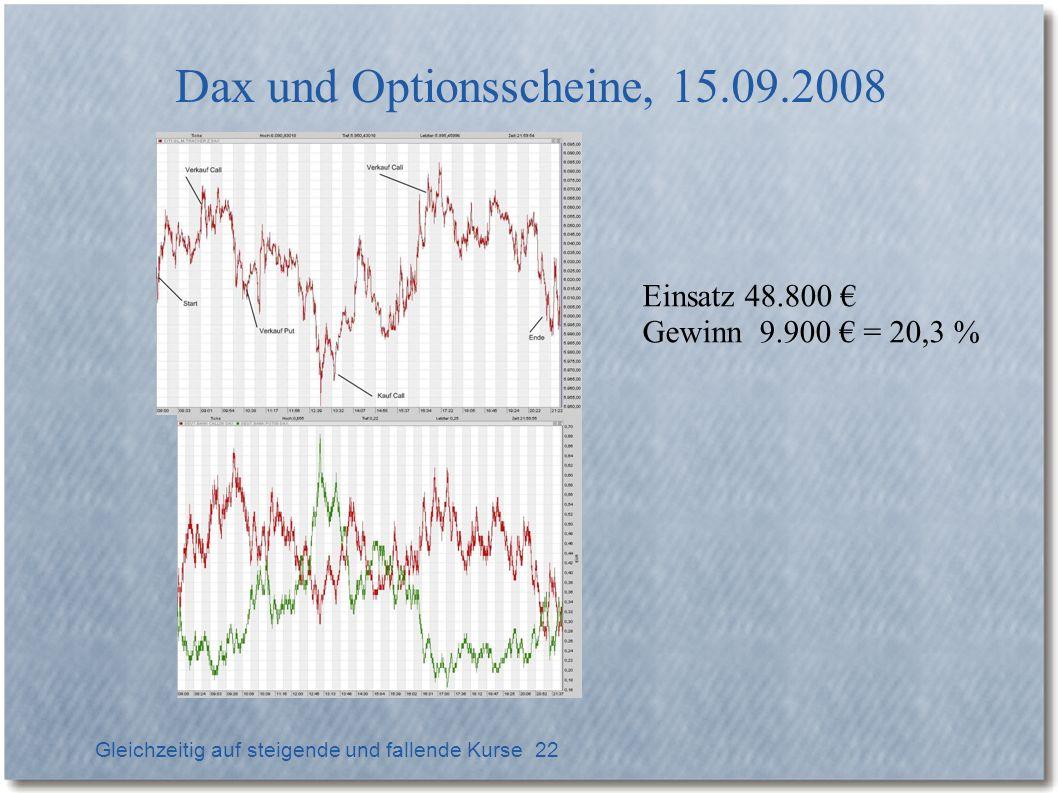Gleichzeitig auf steigende und fallende Kurse 22 Dax und Optionsscheine, 15.09.2008 Einsatz 48.800 Gewinn 9.900 = 20,3 %