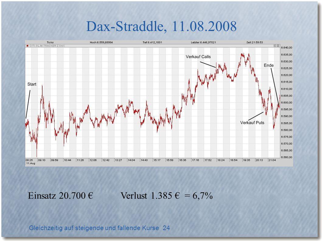 Gleichzeitig auf steigende und fallende Kurse 24 Dax-Straddle, 11.08.2008 Einsatz 20.700 Verlust 1.385 = 6,7%