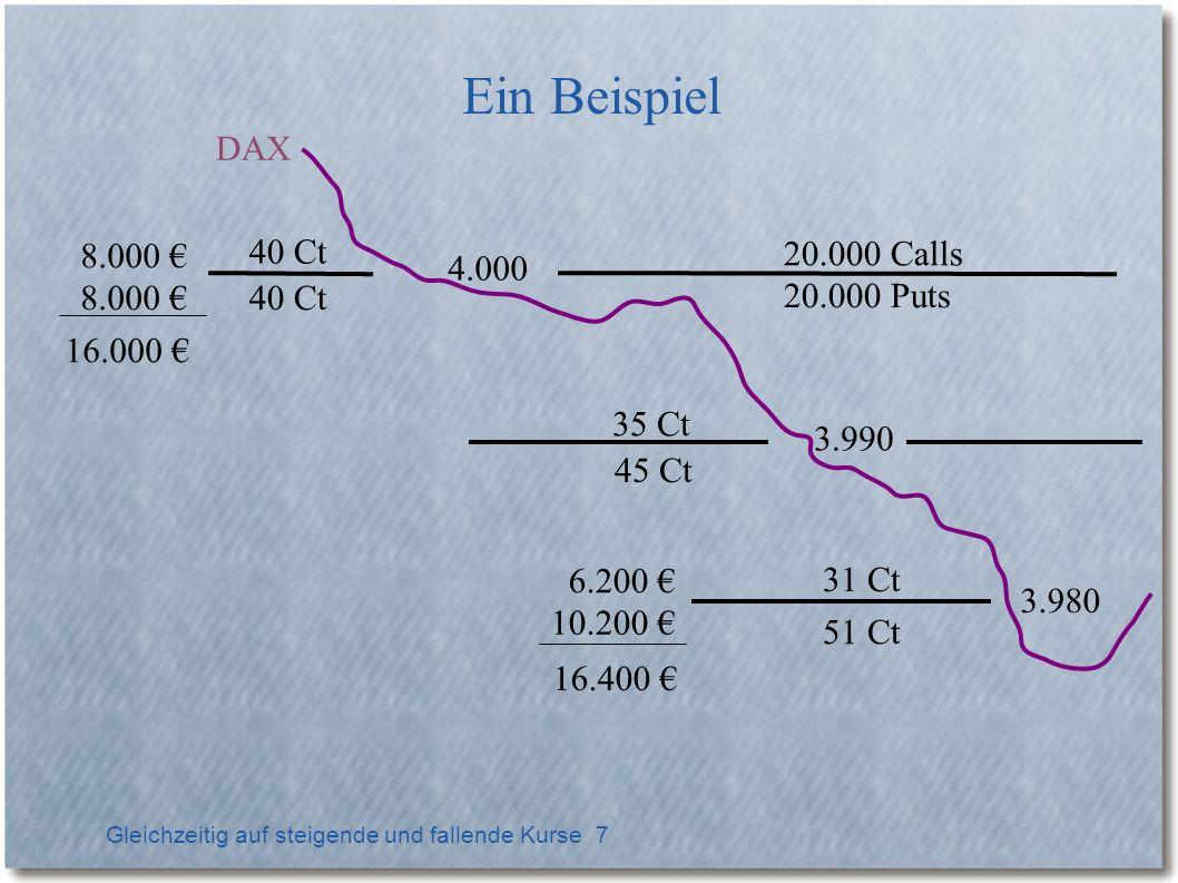 Gleichzeitig auf steigende und fallende Kurse 7 Ein Beispiel DAX 4.000 3.990 3.980 20.000 Calls 20.000 Puts 40 Ct 35 Ct 45 Ct 31 Ct 51 Ct 8.000 16.000 6.200 10.200 16.400