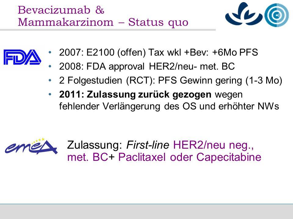 Bevacizumab & Mammakarzinom – Status quo 2007: E2100 (offen) Tax wkl +Bev: +6Mo PFS 2008: FDA approval HER2/neu- met.