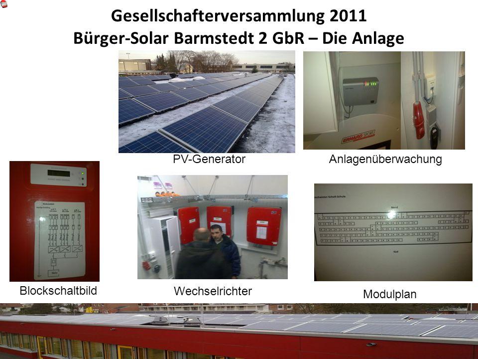 Gesellschafterversammlung 2011 Bürger-Solar Barmstedt 2 GbR – Die Anlage Modulplan Blockschaltbild Wechselrichter PV-GeneratorAnlagenüberwachung