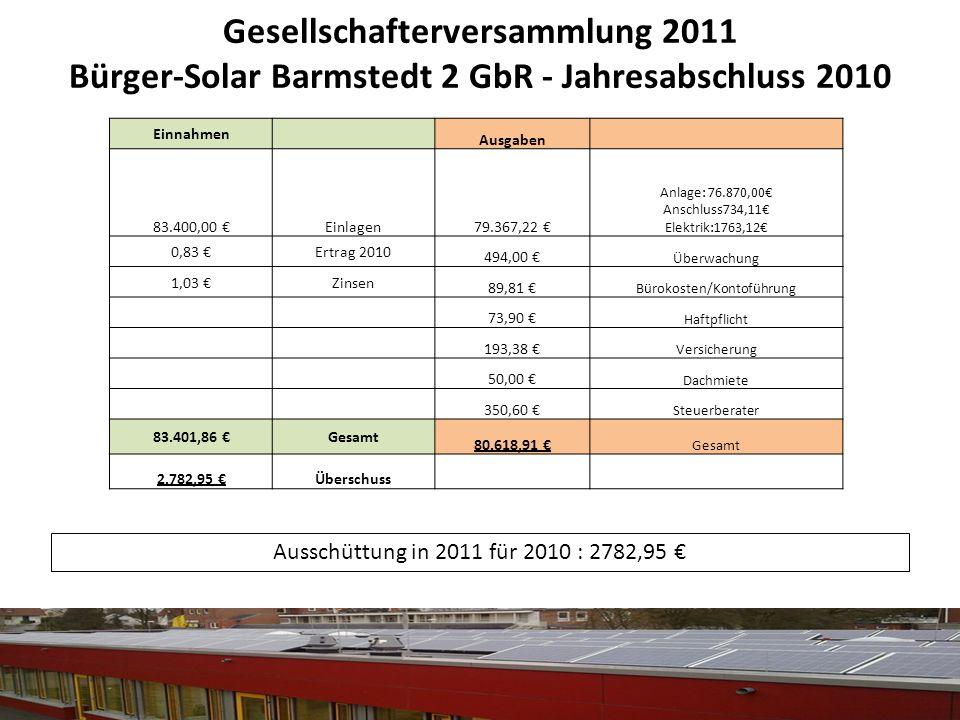 Gesellschafterversammlung 2011 Bürger-Solar Barmstedt 2 GbR - Jahresabschluss 2010 Ausschüttung in 2011 für 2010 : 2782,95 Einnahmen Ausgaben 83.400,0