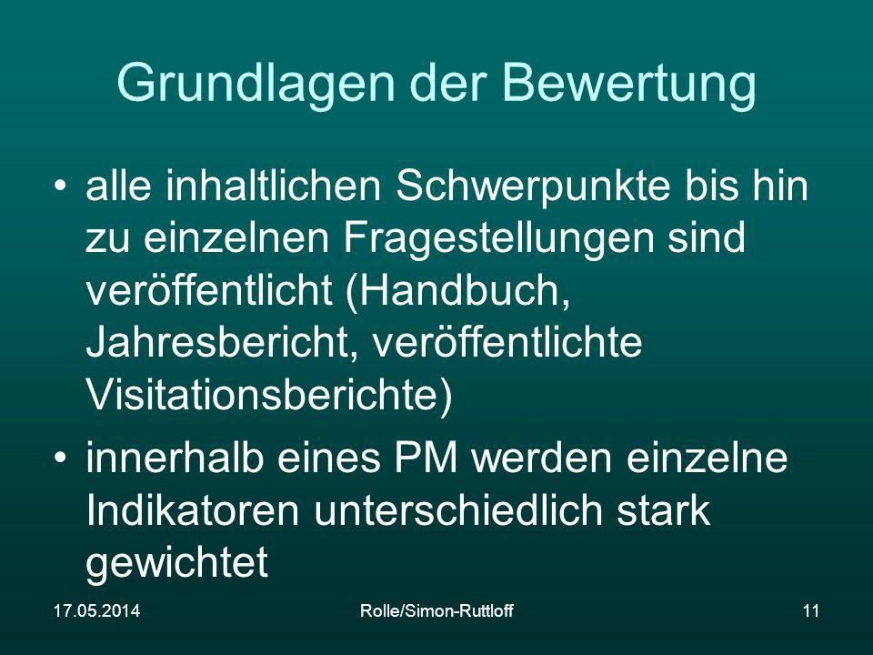 17.05.2014Rolle/Simon-Ruttloff11 Grundlagen der Bewertung alle inhaltlichen Schwerpunkte bis hin zu einzelnen Fragestellungen sind veröffentlicht (Han