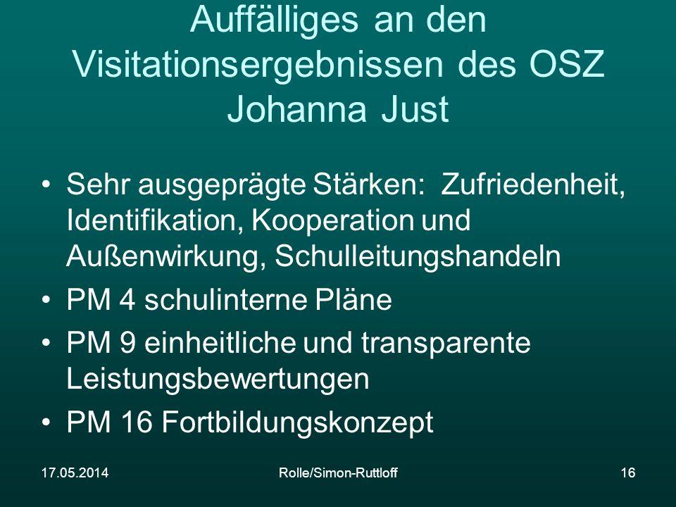 17.05.2014Rolle/Simon-Ruttloff16 Auffälliges an den Visitationsergebnissen des OSZ Johanna Just Sehr ausgeprägte Stärken: Zufriedenheit, Identifikatio