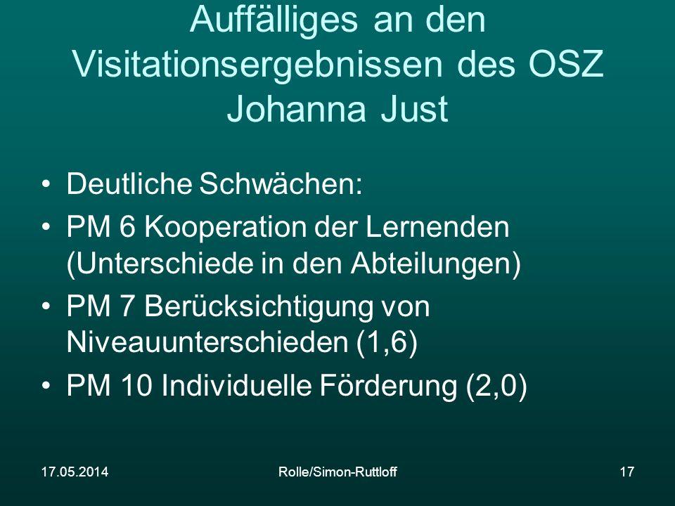 17.05.2014Rolle/Simon-Ruttloff17 Auffälliges an den Visitationsergebnissen des OSZ Johanna Just Deutliche Schwächen: PM 6 Kooperation der Lernenden (U