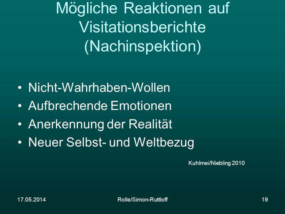 17.05.2014Rolle/Simon-Ruttloff19 Mögliche Reaktionen auf Visitationsberichte (Nachinspektion) Nicht-Wahrhaben-Wollen Aufbrechende Emotionen Anerkennun