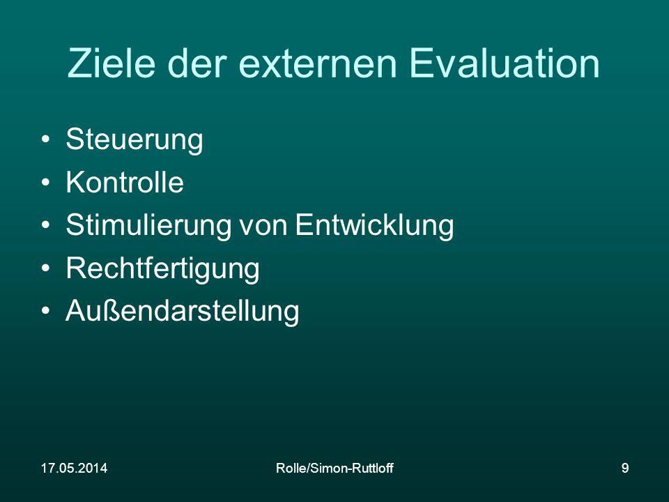 17.05.2014Rolle/Simon-Ruttloff9 Ziele der externen Evaluation Steuerung Kontrolle Stimulierung von Entwicklung Rechtfertigung Außendarstellung