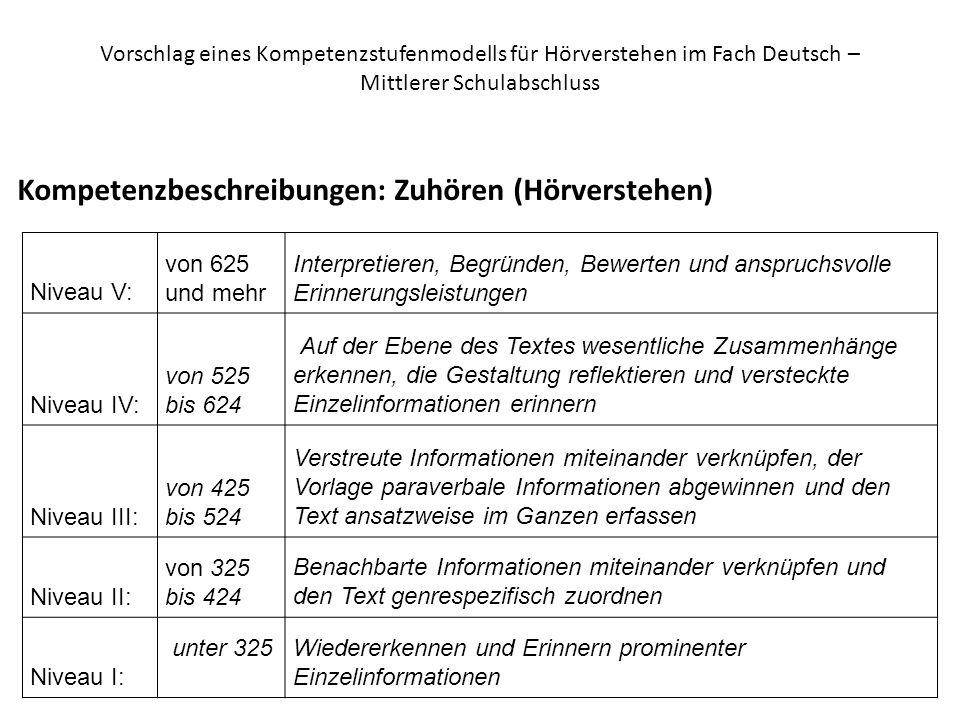 Vorschlag eines Kompetenzstufenmodells für Hörverstehen im Fach Deutsch – Mittlerer Schulabschluss Kompetenzbeschreibungen: Zuhören (Hörverstehen) Niv