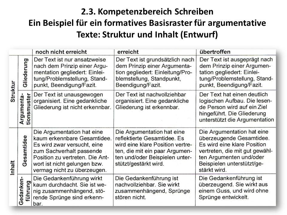2.3. Kompetenzbereich Schreiben Ein Beispiel für ein formatives Basisraster für argumentative Texte: Struktur und Inhalt (Entwurf)