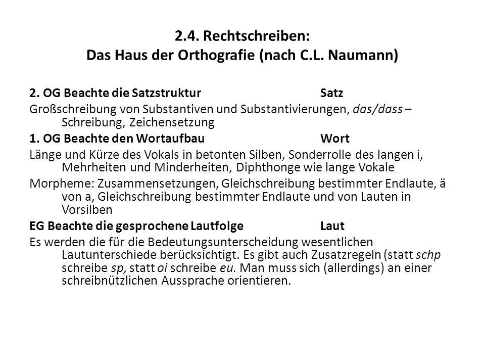 2.4. Rechtschreiben: Das Haus der Orthografie (nach C.L. Naumann) 2. OG Beachte die SatzstrukturSatz Großschreibung von Substantiven und Substantivier